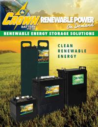 .Renewable Energy